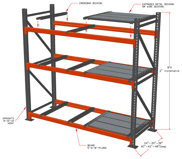 Warehouse racking layout diagram warehouse shelving Warehouse racking layout software free
